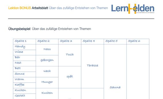 Arbeitsblatt zum Priorisieren, Sortieren und für den Perspektivwechsel LernHelden.online